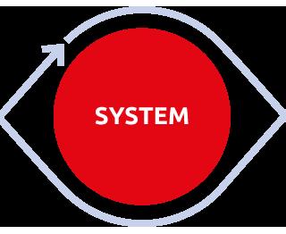 Un unico interlocutore da cui acquisire informazioni e strumenti innovativi, con il vantaggio di soluzioni integrate e complementari.